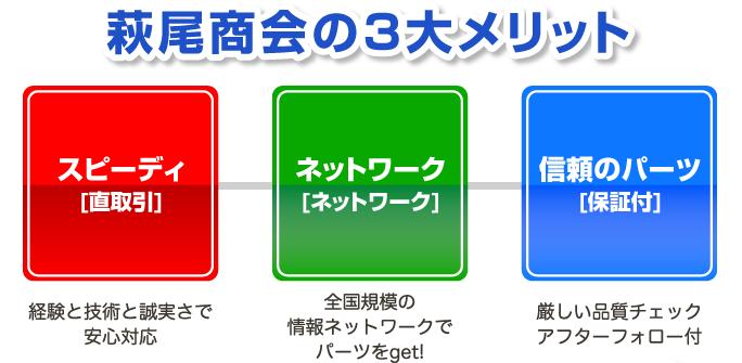 萩尾商会の3大メリット